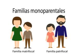 Apoyo psicológico subvencionado en Barcelona para los miembros de la familia monoparental